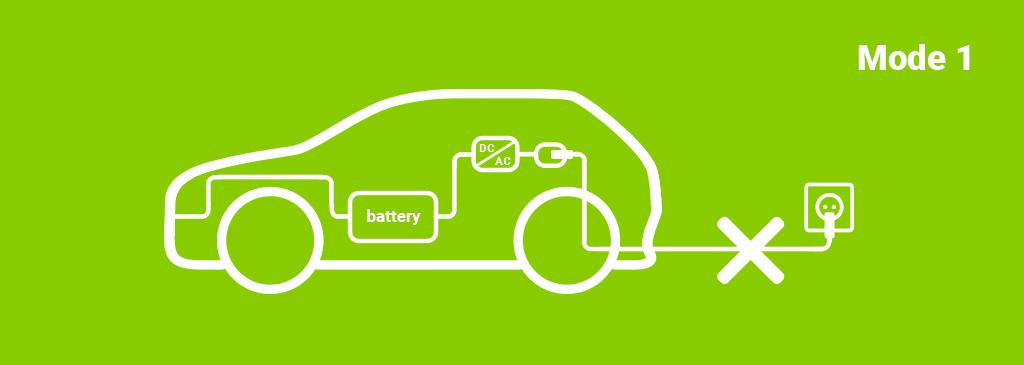 electric car charging scheme