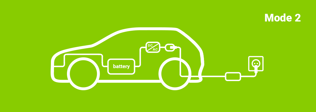electric car charger scheme